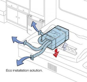 Truma Sapir Reverse Cycle caravan, camper trailer, motorhome under bunk air conditioner by Dometic - installation option