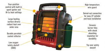 Mr Heater Portable Buddy compact caravan rv and camping gas heater features