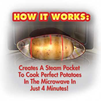 Potato express how it works